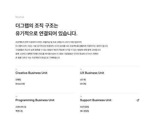 Structure 더그랩의 조직 구조는 유기적으로 연결되어 있습니다. 프로젝트의 전략 수립부터 디자인, 퍼블리싱 및 프로그래밍 더 나아가 지원 업무까지. 더그랩의 조직 구조는 서로 유기적으로 연결되어 시너지 효과를 내고 프로젝트를 원활하게 이끌어가는 원천이 됩니다. 구성원들이 최고의 능력 발휘할 수 있는 방법과 개인의 목표에 다가갈 수 있는 방법에 대해 함께 고민합니다. 함께 고민하고 명확한 미래의 목표를 제시함으로써 더그랩과 구성원들은 각각의 목표에 다가서기 위해서 온 힘을 다하고 이는 프로젝트의 완성도로 구체화됩니다. Creative Business Unit 선행팀 Artwork팀 UX Business Unit UX 1팀 UX 2팀 Programming Business Unit Surpport Business Unit 파견지원팀 헤드헌팅팀